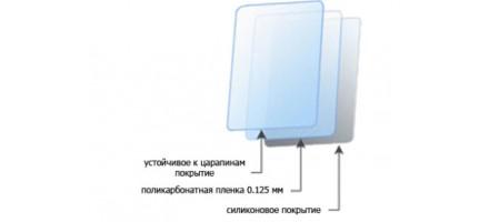 Защитная пленка Universal 5.0 (74.5x99.0)